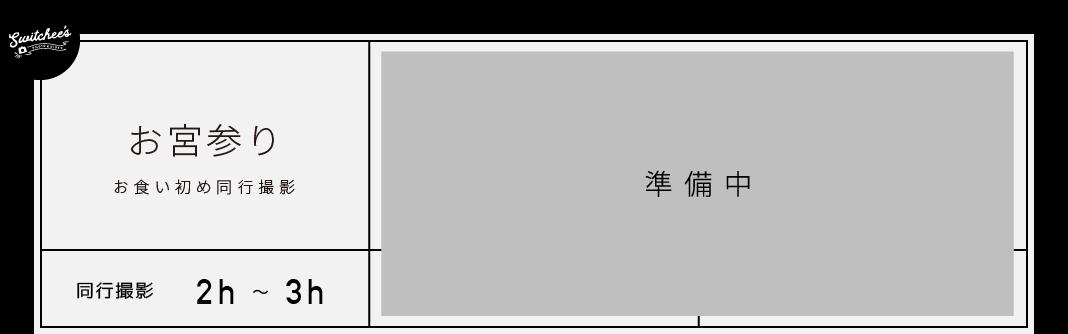 お宮参り(お食い初め同行撮影)